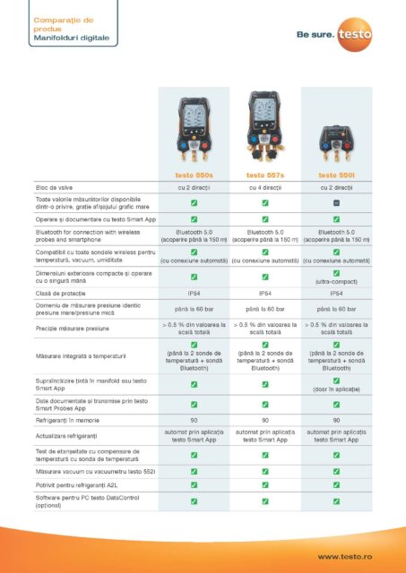 manifolduri digitale Testo
